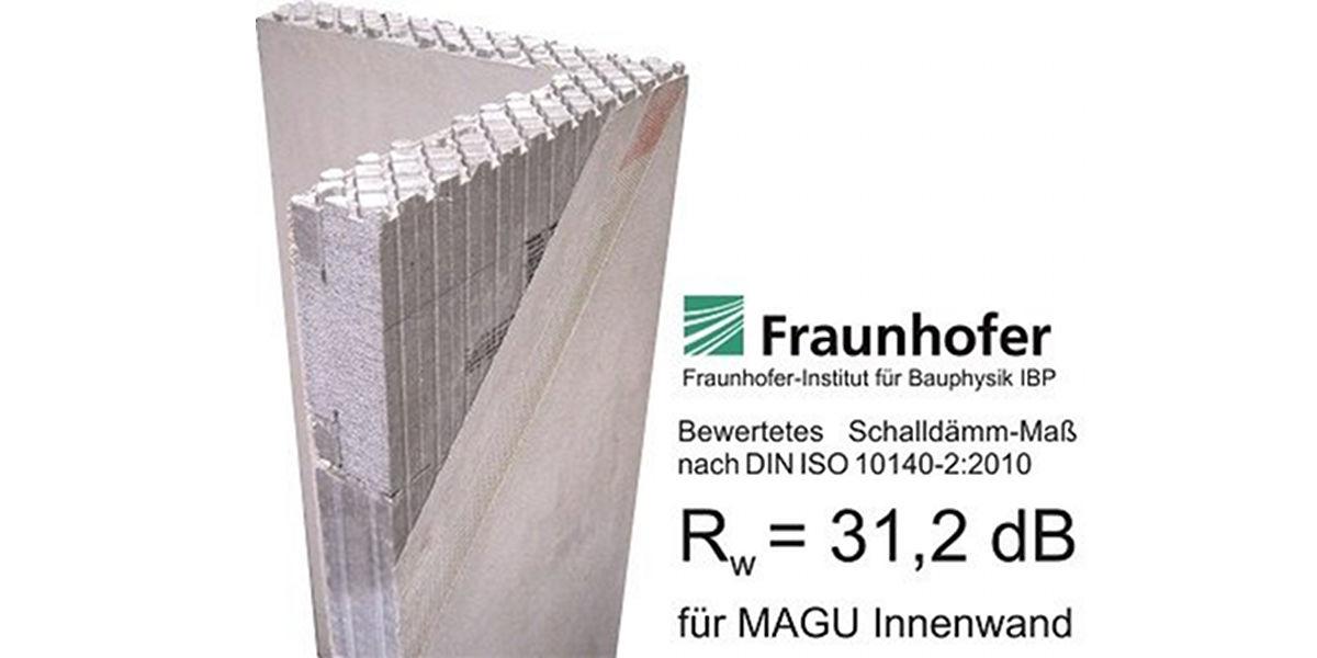Bausatz-Paket mit Magu Innenwand zum Selberbauen bei Abfalter Bau